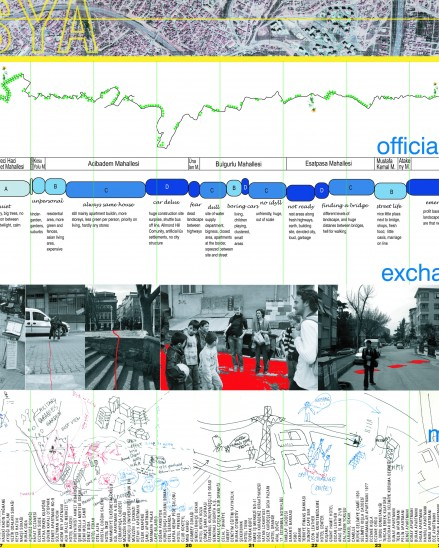 ISTANBULonLINE_dokumentation_map 77x142cm.ai